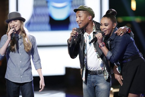 The Voice USA 2015 Spoilers - Voice Results - Team Pharrell Performance