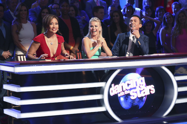 Dancing with the Stars 2015 Spoilers - Episode 3 Predictions